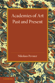 Academies of Art