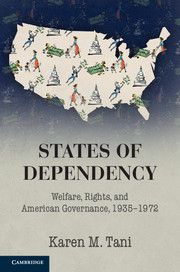 States of Dependency