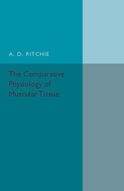 The Comparative Physiology of Muscular Tissue