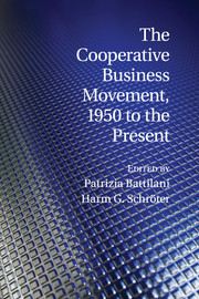 Comparative Perspectives in Business History