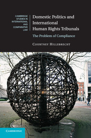 Domestic Politics and International Human Rights Tribunals