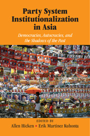 Party System Institutionalization in Asia