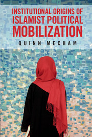 Institutional Origins of Islamist Political Mobilization