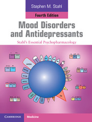 Mood Disorders and Antidepressants