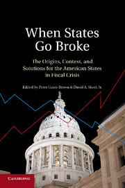 When States Go Broke