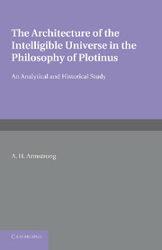 The Architecture of the Intelligible Universe in the Philosophy of Plotinus