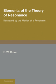 Elements of the Theory of Resonance