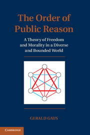 The Order of Public Reason
