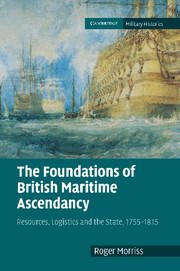 The Foundations of British Maritime Ascendancy