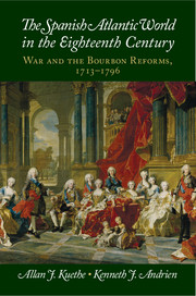 The Spanish Atlantic World in the Eighteenth Century