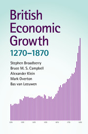 British Economic Growth, 1270–1870