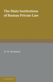 The Main Institutions of Roman Private Law