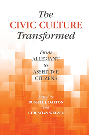 The Civic Culture Transformed