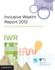 Inclusive Wealth Index (IWI)