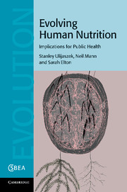 Evolving Human Nutrition