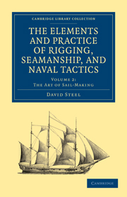 The Elements and Practice of Rigging, Seamanship, and Naval Tactics
