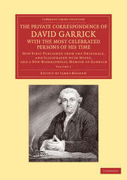 The Private Correspondence of David Garrick with the Most Celebrated Persons of his Time