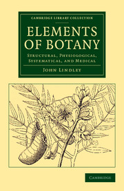 Elements of Botany
