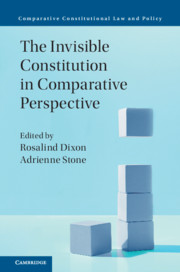 The Invisible Constitution in Comparative Perspective