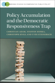 Policy Accumulation and the Democratic Responsiveness Trap