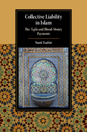 Collective Liability in Islam