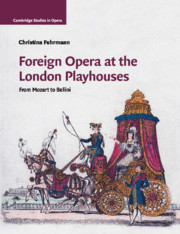 Foreign Opera at the London Playhouses