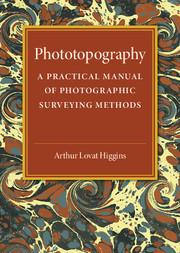 Phototopography