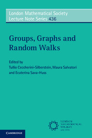 Groups, Graphs and Random Walks