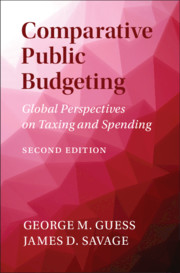 Comparative Public Budgeting