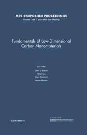 Fundamentals of Low-Dimensional Carbon Nanomaterials