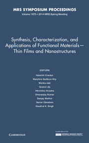 Synthesis, Characterization, and Applications of Functional Materials – Thin Films and Nanostructures