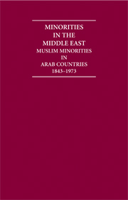 Minorities in the Middle East
