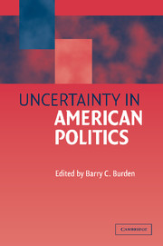 Uncertainty in American Politics
