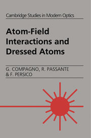 Atom-Field Interactions and Dressed Atoms