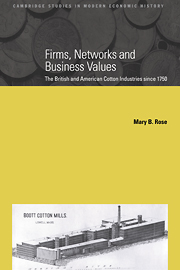 Firms, Networks and Business Values
