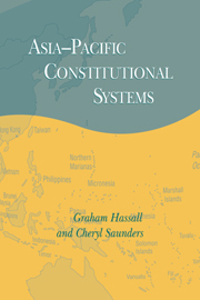 Asia-Pacific Constitutional Systems