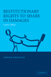 Restitutionary Rights to Share in Damages