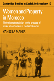Women and Property in Morocco