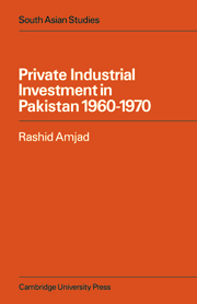 Private Industrial Investment in Pakistan