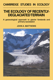 The Ecology of Recently-deglaciated Terrain