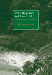 Plant Responses to Elevated CO2