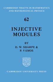 Injective Modules