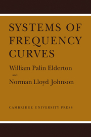 Systems of Frequency Curves