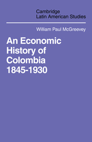 An Economic History of Colombia 1845–1930