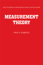 Measurement Theory