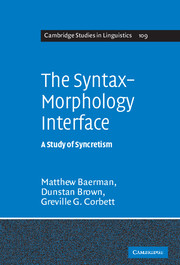 The Syntax-Morphology Interface