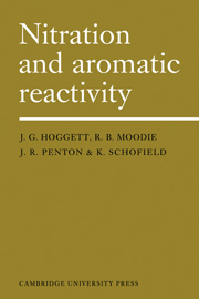 Nitration and Aromatic Reactivity