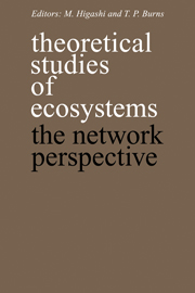 Theoretical Studies of Ecosystems