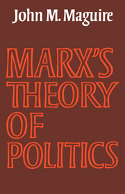 Marx's Theory of Politics