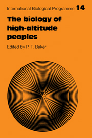 The Biology of High-Altitude Peoples